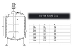 Mixing tank structure