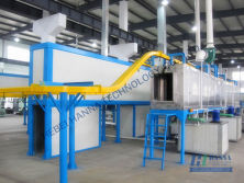 Experienced and Reliable Powder Coating Line Manufacturer in China