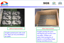HongXin help client saving the cost via improve the packing solutions