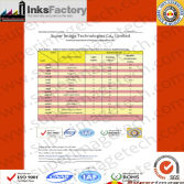 The Mimaki Test Certification for the ability of Sublimation inks on textiles fabric