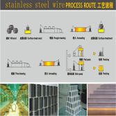 Stainless steel wire process route