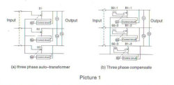 The introduction for ac voltage regulator