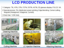 LCD Production Line
