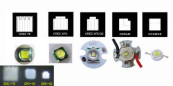 Difference between different LED bulb