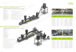 Single stage Die-face cutting pelletizing line