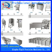 Introduction of food processing equipment