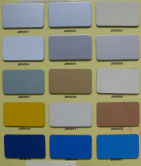 Basic Color Chart