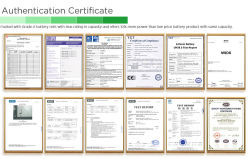 all certification
