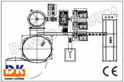 Design for Ion coating machine