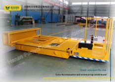 Guide Rail Laying and Rail Type Choice of Transfer Cart
