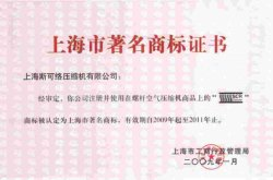 Shanghai Famous Brand Certificate