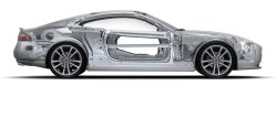 Aluminum Automobile Application