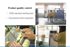 Quality Control-6 procedure strict inspection