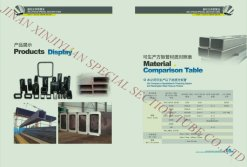 Products Display And Raw Material Steel Grade