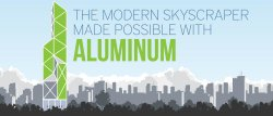 The Modern Skyscraper Made Possible with Aluminum