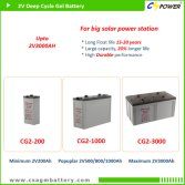 CSPOWER CG series 2V cells Deep cycle gel battery