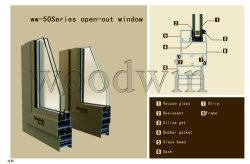 Aluminum Thermal Break Window