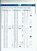 size list for stainless steel pipe
