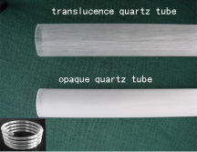 Milky White Quartz Tube (with REACH Certificate)