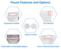 Pouch Features and Options