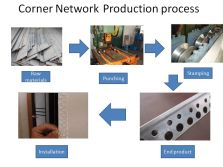 Corner network production process