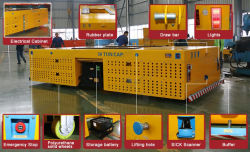 Customization of Steerable Transfer Bogie in Perfect