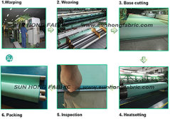 Production Processes of Forming fabric