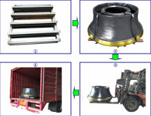 Cone Crusher Parts Packing Process