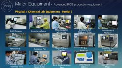 Physical Chemical Lab Equipment