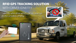 Biometric Finger Print & RFID detection Solution in GPS tracking