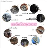 Iron wire working process