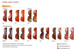 Middle cello color chart