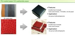 PU Coasted Paper/Leatherette Paper