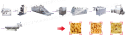 Steam cooking systems production line of snack pellets