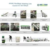Film/bags Washing line for PP/PE