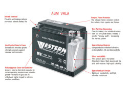 AGM VRLA Technology for Motorcycle Batteries