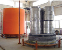 Bright Annealing Furnace