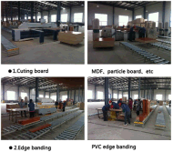 Furniture production Machine