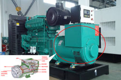 How to make the energy conversion of diesel generator set