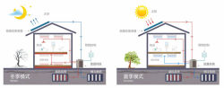 JDSOALR home photovoltaic power generation system
