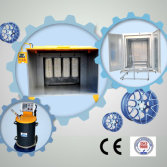 Powder Coating Package Equipment