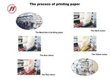Processing of printing paper