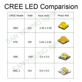 HOW to IDENTIFY THE LED on LED LIGHT BAR IS CREE ORIGINAL ?