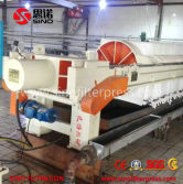 Automatic Round Filter Press for Ceramic Clay