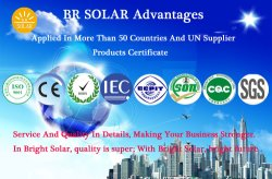 BR SOLAR Advantages---More Than 50 Countries.