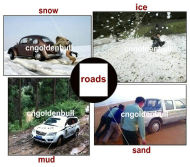 snow chains suitable situation