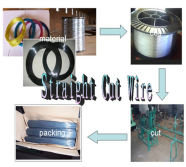 The production process for Straight Cut Wire