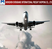 Air freight from China to Nicaragua