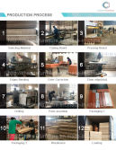 Office Furniture Production