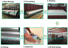 Production Processes of Paper Making Felt